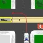 Test verkeersborden - Theorie van de verkeersborden